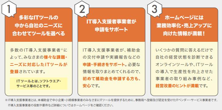 IT導入補助金の3つのポイント