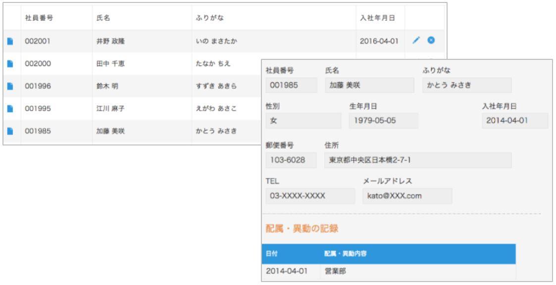 kintone社員名簿アプリ例