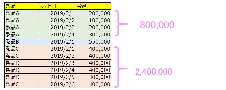 キントーングラフデータサンプル