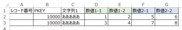 テーブルへのデータ登録用ファイル(ダメな例1)