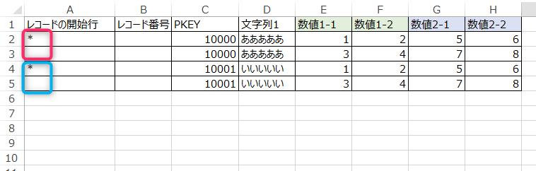 テーブルへのデータ登録用ファイル(ダメな例2)