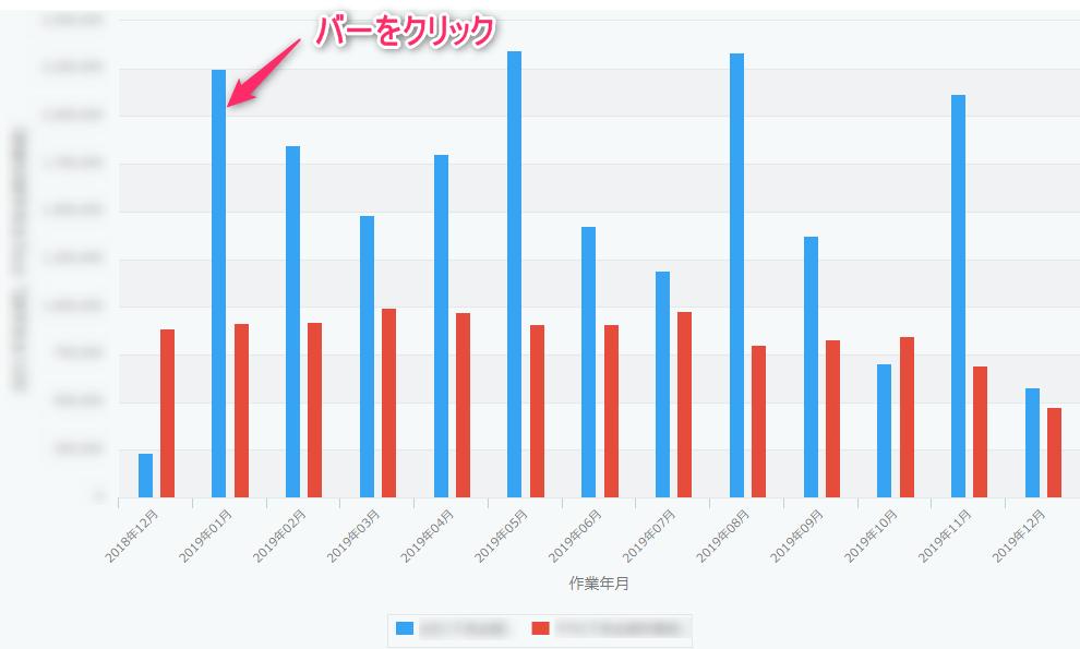 kintone縦棒グラフ