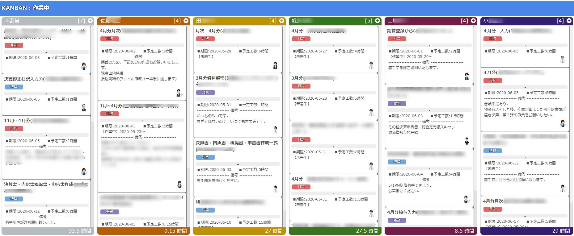 kintone作業管理アプリ